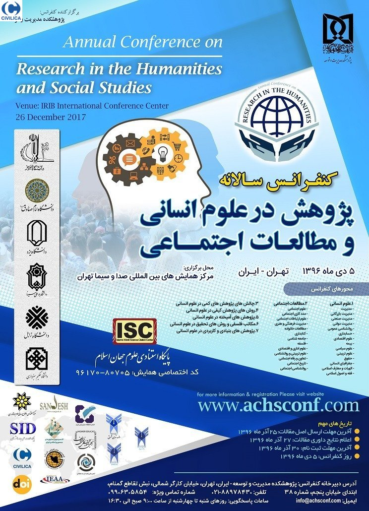 Poster of Annual Conference on Research in humanities and Social Studies