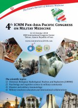 Poster of Fourth Asia Pacific military-medicine congress