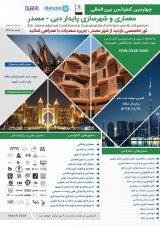 Poster of International Conference Sustainable Architecture & Urbanism