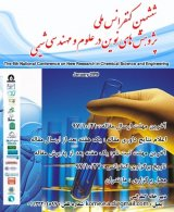 Poster of The 6th National Conference on New Research in Chemical Science and Engineering
