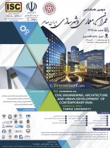 Poster of The 2nd International Conference on Civil, Architectural and Urban Planning in Contemporary Iran