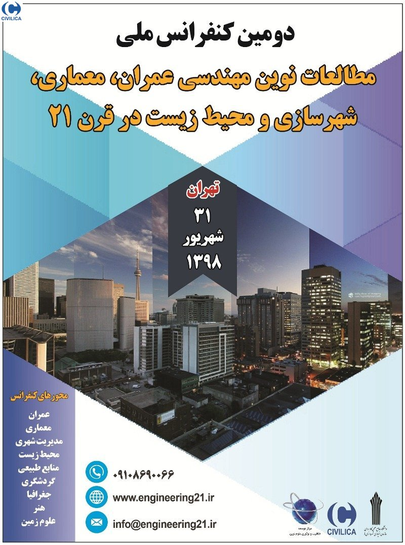 Poster of The 2nd National Conference on Modern Civil Engineering, Architecture, Urban Planning and the Environment in the 21st Century