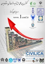 Poster of International Conference on Production Leap and Its Effects on Iran