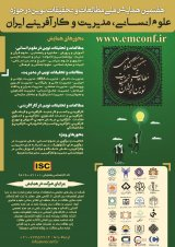 Poster of The 7th National Conference on New research and studies in Humanities, Management and Entrepreneurship of Iran