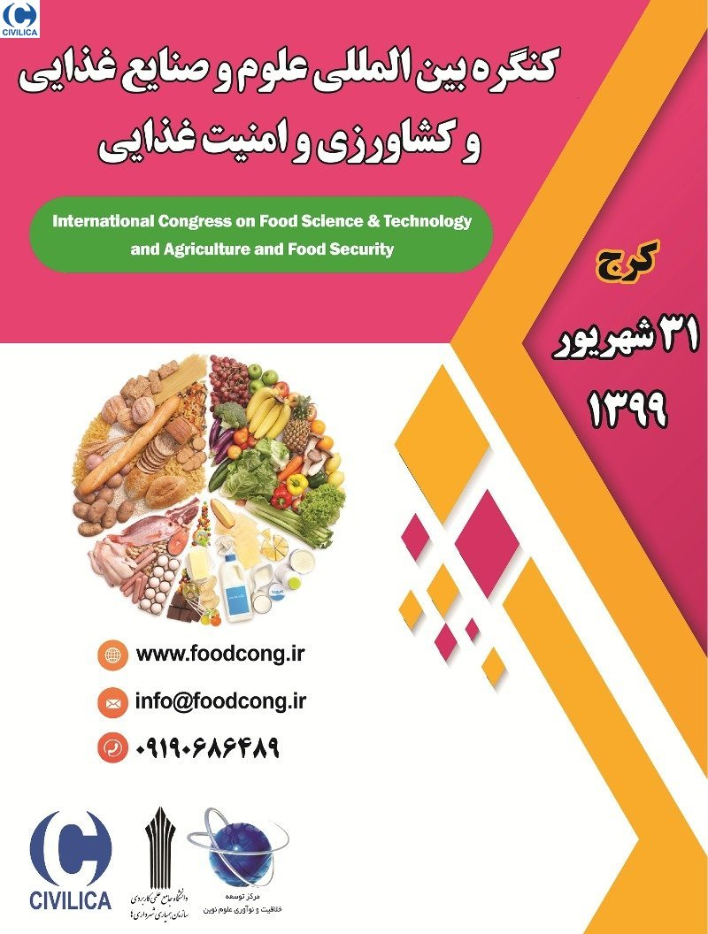 Poster of International Congress on Food Science & Technology & Agriculture and Food Security