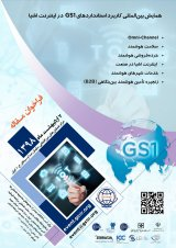Poster of International Conference on the Application of GS1 Standards to the Internet of Things