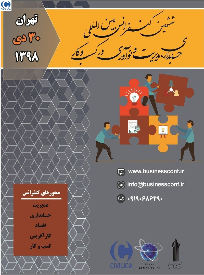 Poster of Sixth International Conference on Accounting, Business Management and Innovation