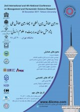 Poster of The 2nd International Conference and the 4th National Conference on Management Studies and Humanities in Iran