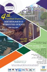 Poster of Fourth International Conference on Research in Humanities