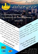 Poster of Second International Conference on Civil Engineering, Architecture and Urban Development