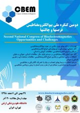 Poster of First International Congress and 2nd National Bioenergetic Congress: Opportunities and Challenges