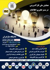 Poster of National Conference on Entrepreneurship in the Information Technology Platform