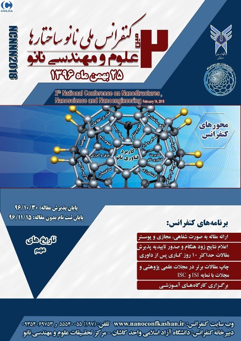 Poster of Second National Conference on Nanostructures, Science and Nanotechnology