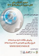 Poster of Third National Conference on the Role of Management in the Perspective of 1404