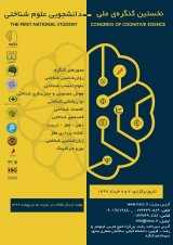 Poster of the first national studental congress of cognitive science