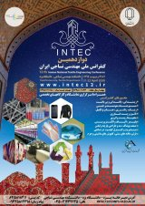 12th National Textile Engineering Conference