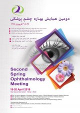 Poster of Second Ophthalmology Spring Conference