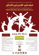 Poster of Second International Conference on Applied Research in Physical Education, Sport Science and Championship