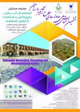 Poster of Water Harvesting and Watershe Management Congress