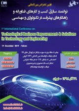 Poster of First International Conference on Technology Business Empowerment and Solutions in Technology and Engineering